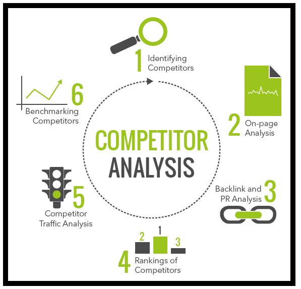 Nghiên cứu dối thủ cạnh tranh